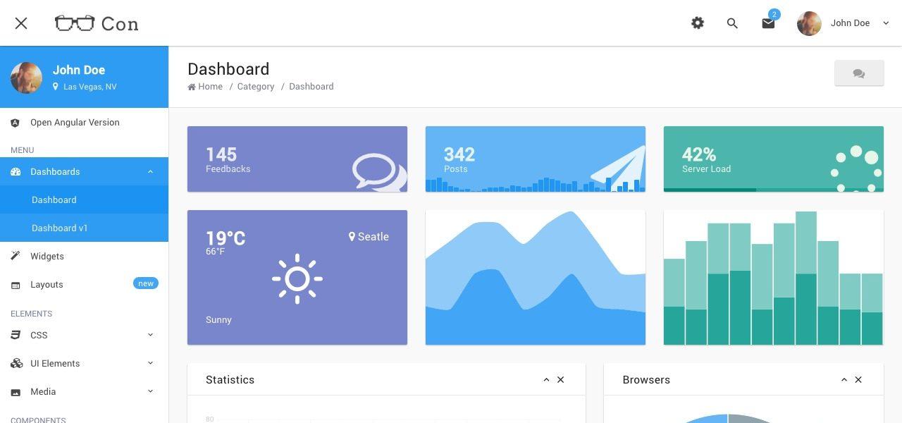 Con - Admin Dashboard HTML Template - nK